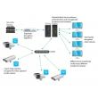 Encrypted CC Camera/ IP Camera